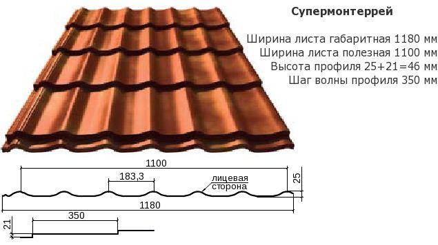 metall profil supermonterei